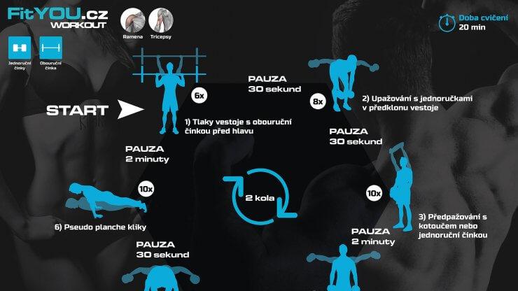 Workout na ramena do posilovny